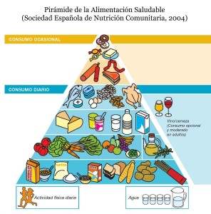 Pirámide_SENC